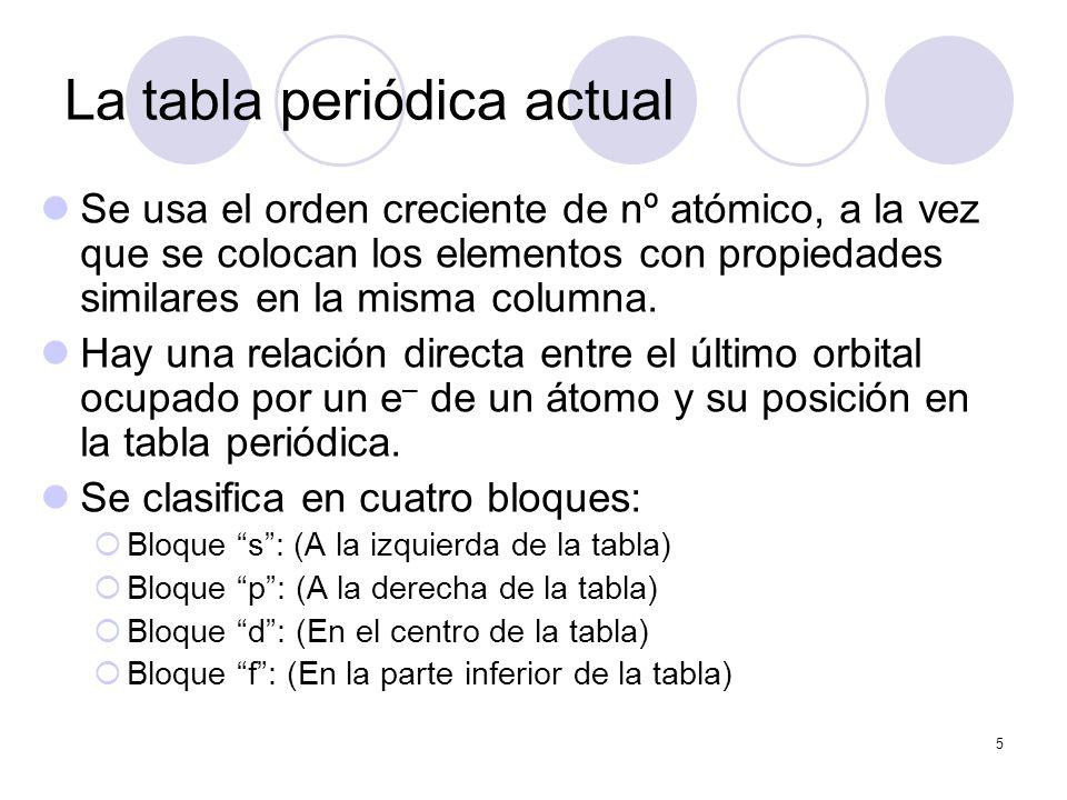 5 La tabla periódica actual Se usa el orden creciente de nº atómico, a la vez que se colocan los elementos con propiedades similares en la misma colum