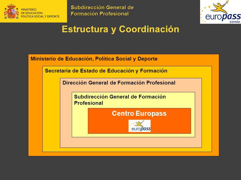 Estructura y Coordinación Ministerio de Educación, Política Social y Deporte Secretaría de Estado de Educación y Formación Dirección General de Formac