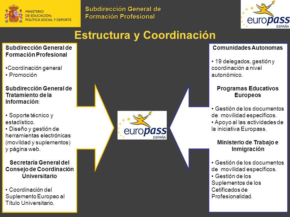 Estructura y Coordinación Comunidades Autonomas 19 delegados, gestión y coordinación a nivel autonómico. Programas Educativos Europeos Gestión de los