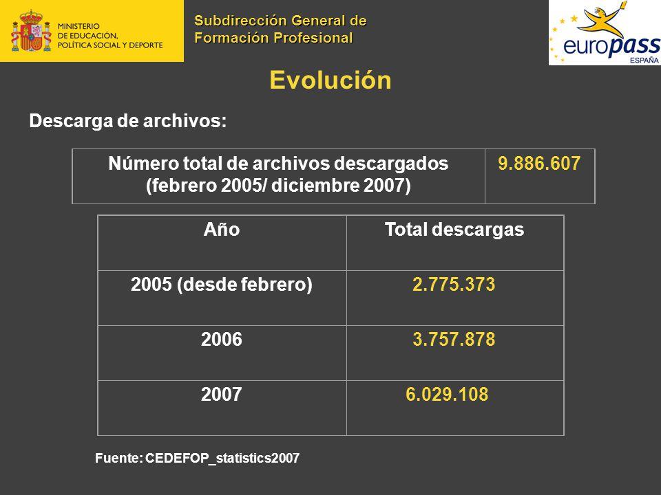 Evolución Descarga de archivos: Fuente: CEDEFOP_statistics2007 Número total de archivos descargados (febrero 2005/ diciembre 2007) 9.886.607 AñoTotal