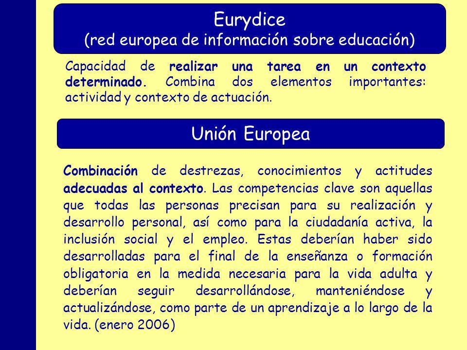 MINISTERIO DE EDUCACIÓN, POLÍTICA SOCIAL Y DEPORTE Combinación de destrezas, conocimientos y actitudes adecuadas al contexto.