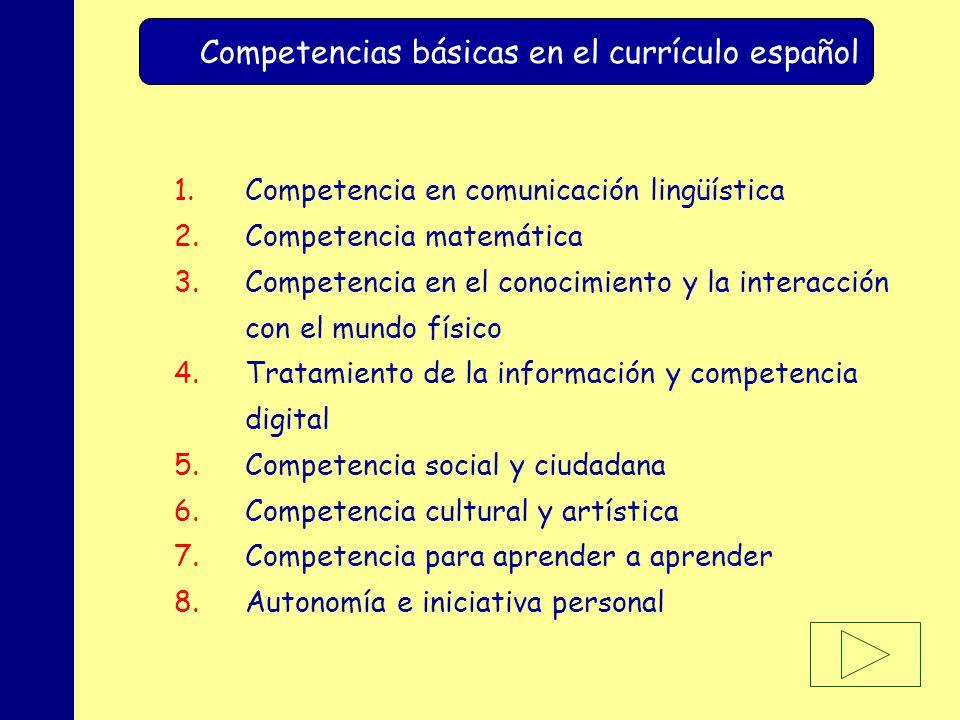 MINISTERIO DE EDUCACIÓN, POLÍTICA SOCIAL Y DEPORTE 1.Competencia en comunicación lingüística 2.Competencia matemática 3.Competencia en el conocimiento