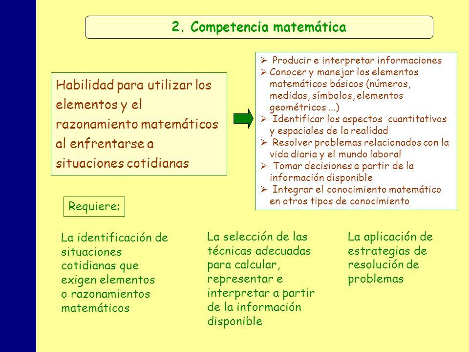 MINISTERIO DE EDUCACIÓN, POLÍTICA SOCIAL Y DEPORTE Habilidad para utilizar los elementos y el razonamiento matemáticos al enfrentarse a situaciones cotidianas 2.