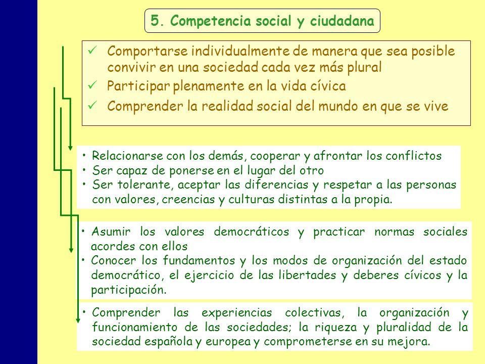 MINISTERIO DE EDUCACIÓN, POLÍTICA SOCIAL Y DEPORTE Comportarse individualmente de manera que sea posible convivir en una sociedad cada vez más plural