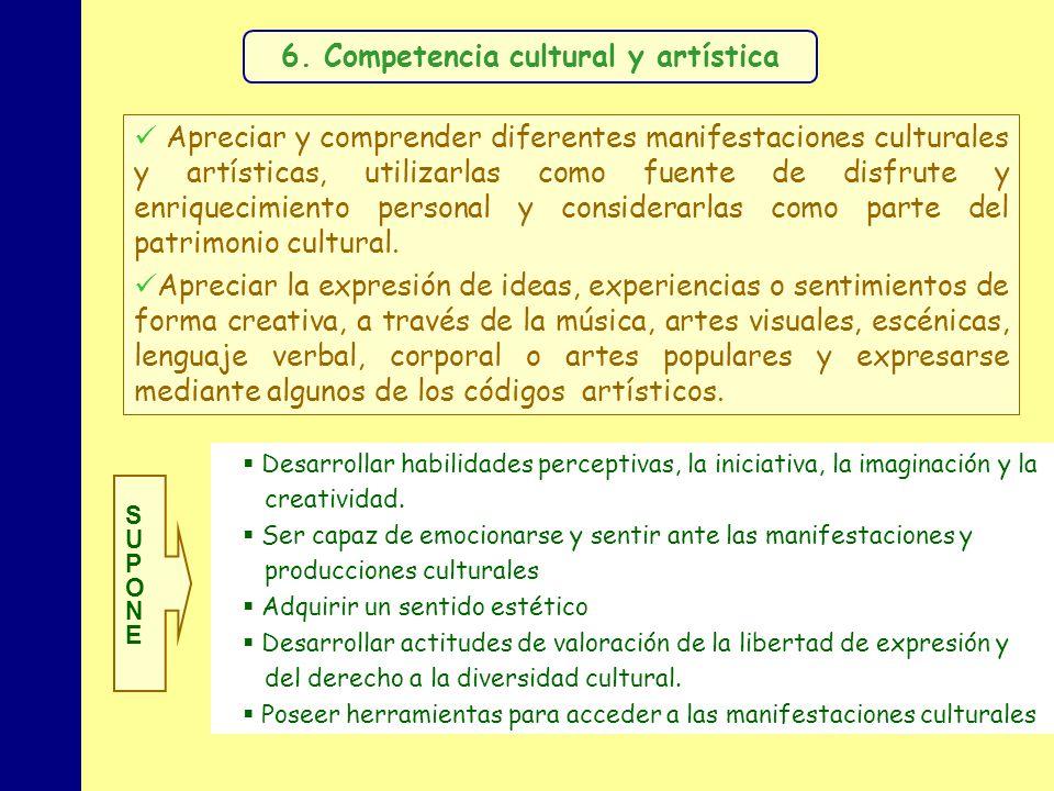MINISTERIO DE EDUCACIÓN, POLÍTICA SOCIAL Y DEPORTE 6. Competencia cultural y artística Apreciar y comprender diferentes manifestaciones culturales y a