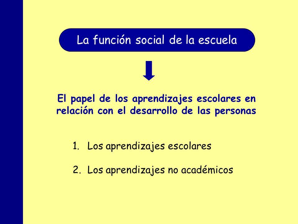 MINISTERIO DE EDUCACIÓN, POLÍTICA SOCIAL Y DEPORTE La función social de la escuela 1.Los aprendizajes escolares 2.Los aprendizajes no académicos El papel de los aprendizajes escolares en relación con el desarrollo de las personas