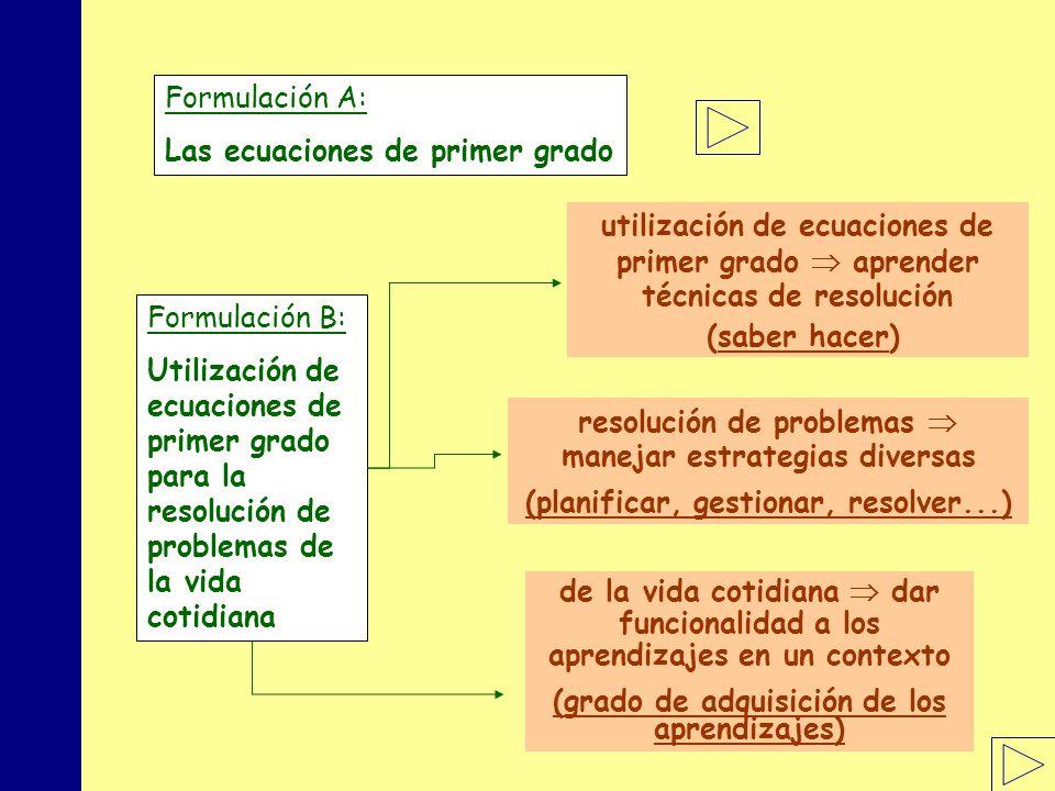 MINISTERIO DE EDUCACIÓN, POLÍTICA SOCIAL Y DEPORTE Formulación A: Las ecuaciones de primer grado Formulación B: Utilización de ecuaciones de primer grado para la resolución de problemas de la vida cotidiana utilización de ecuaciones de primer grado aprender técnicas de resolución (saber hacer) de la vida cotidiana dar funcionalidad a los aprendizajes en un contexto (grado de adquisición de los aprendizajes) resolución de problemas manejar estrategias diversas (planificar, gestionar, resolver...)