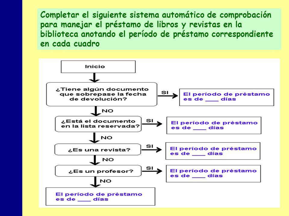 MINISTERIO DE EDUCACIÓN, POLÍTICA SOCIAL Y DEPORTE Completar el siguiente sistema automático de comprobación para manejar el préstamo de libros y revi