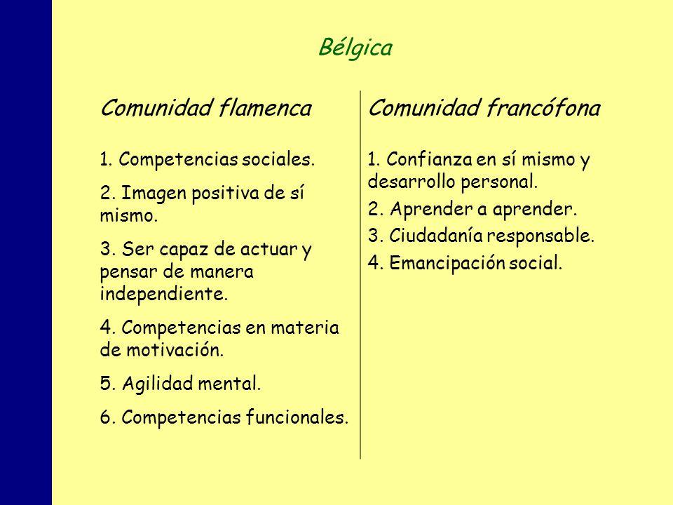 MINISTERIO DE EDUCACIÓN, POLÍTICA SOCIAL Y DEPORTE Bélgica Comunidad flamencaComunidad francófona 1. Competencias sociales. 2. Imagen positiva de sí m
