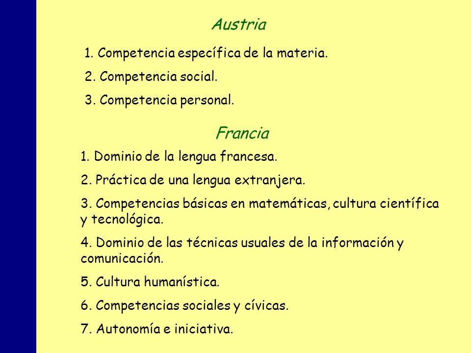 MINISTERIO DE EDUCACIÓN, POLÍTICA SOCIAL Y DEPORTE Austria 1. Competencia específica de la materia. 2. Competencia social. 3. Competencia personal. Fr