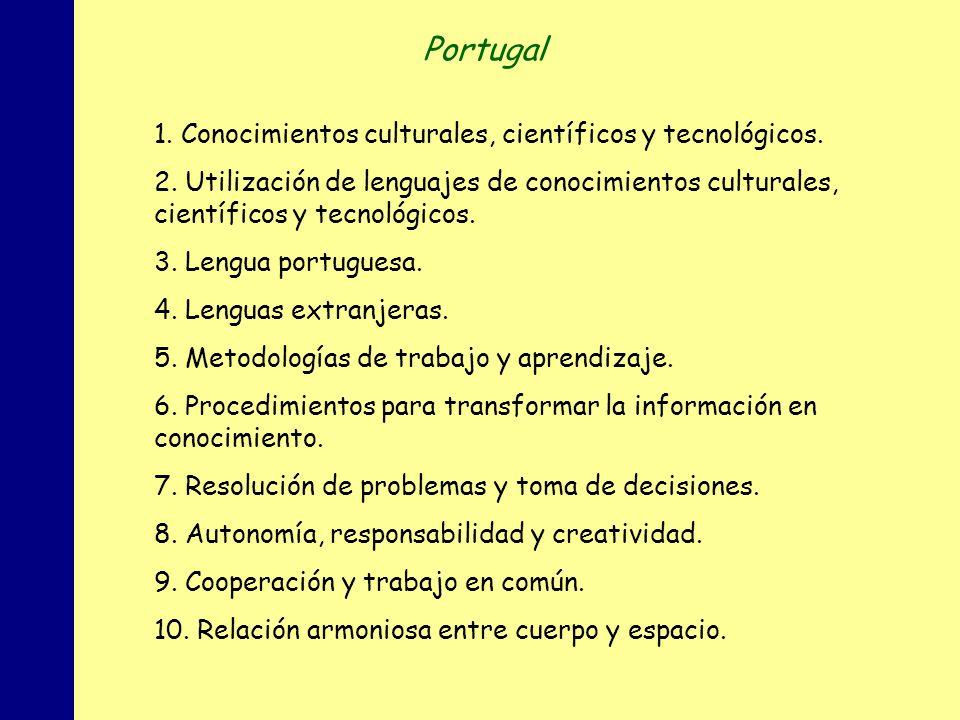 MINISTERIO DE EDUCACIÓN, POLÍTICA SOCIAL Y DEPORTE Portugal 1. Conocimientos culturales, científicos y tecnológicos. 2. Utilización de lenguajes de co