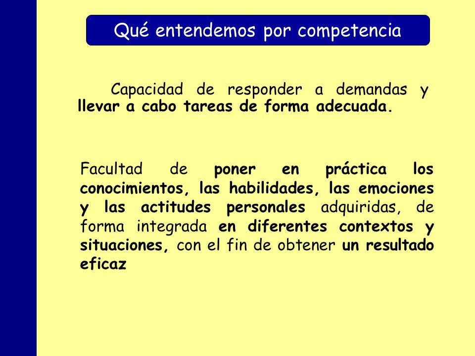MINISTERIO DE EDUCACIÓN, POLÍTICA SOCIAL Y DEPORTE Qué entendemos por competencia Capacidad de responder a demandas y llevar a cabo tareas de forma adecuada.