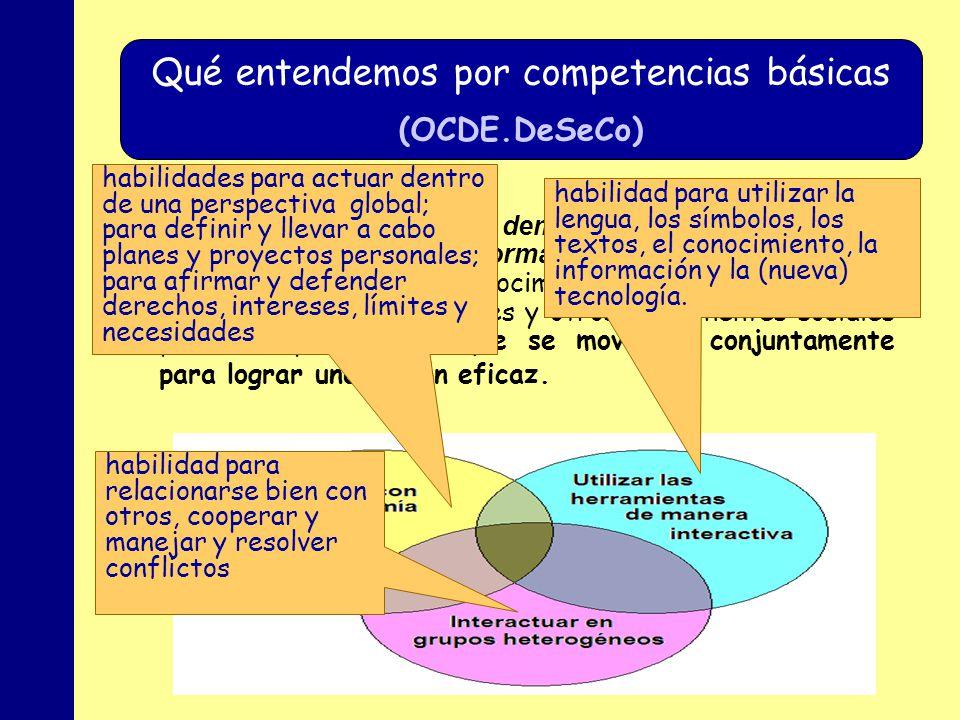 MINISTERIO DE EDUCACIÓN, POLÍTICA SOCIAL Y DEPORTE Capacidad de responder a demandas complejas y llevar a cabo tareas diversas de forma adecuada. Comb