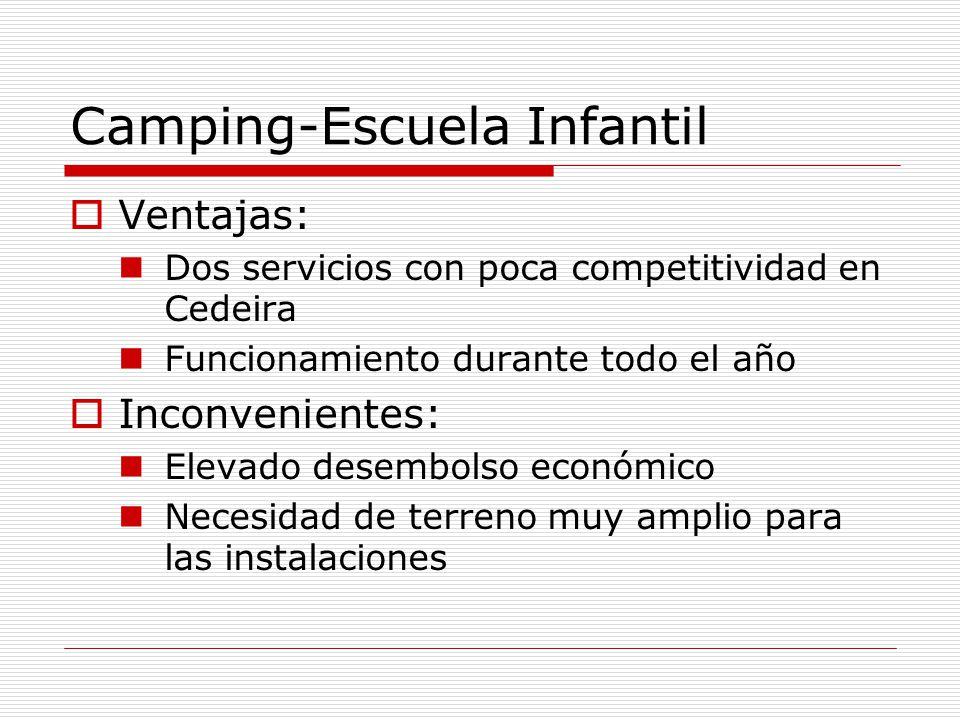 Camping-Escuela Infantil Ventajas: Dos servicios con poca competitividad en Cedeira Funcionamiento durante todo el año Inconvenientes: Elevado desembolso económico Necesidad de terreno muy amplio para las instalaciones