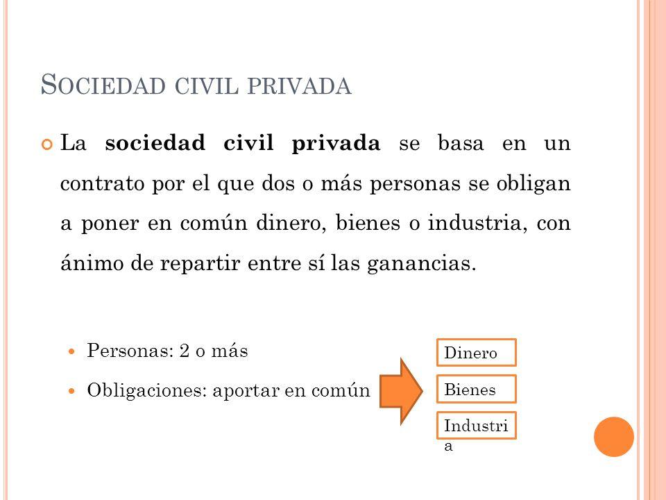 S OCIEDAD CIVIL PRIVADA La sociedad civil privada se basa en un contrato por el que dos o más personas se obligan a poner en común dinero, bienes o industria, con ánimo de repartir entre sí las ganancias.