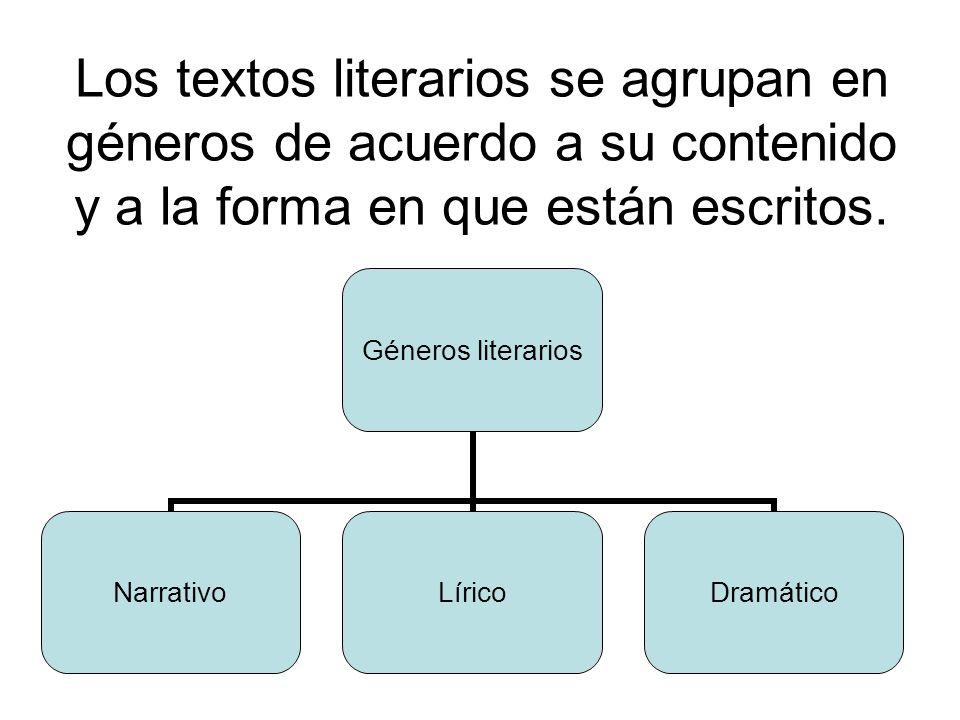 Los textos literarios se agrupan en géneros de acuerdo a su contenido y a la forma en que están escritos. Géneros literarios NarrativoLíricoDramático