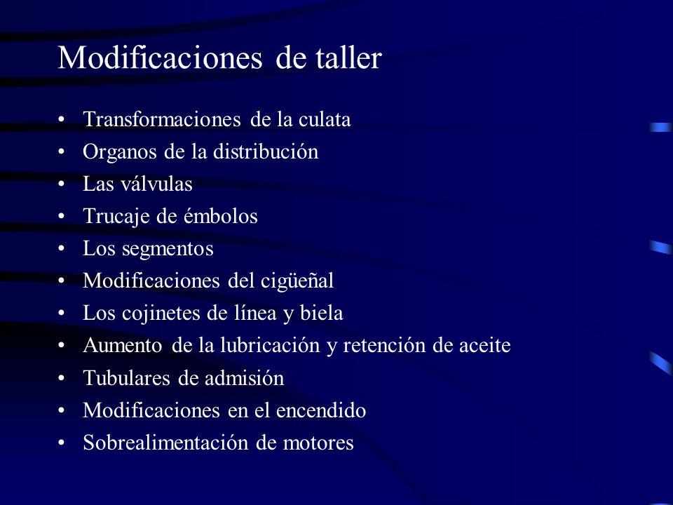 Modificaciones de taller Transformaciones de la culata Organos de la distribución Las válvulas Trucaje de émbolos Los segmentos Modificaciones del cig