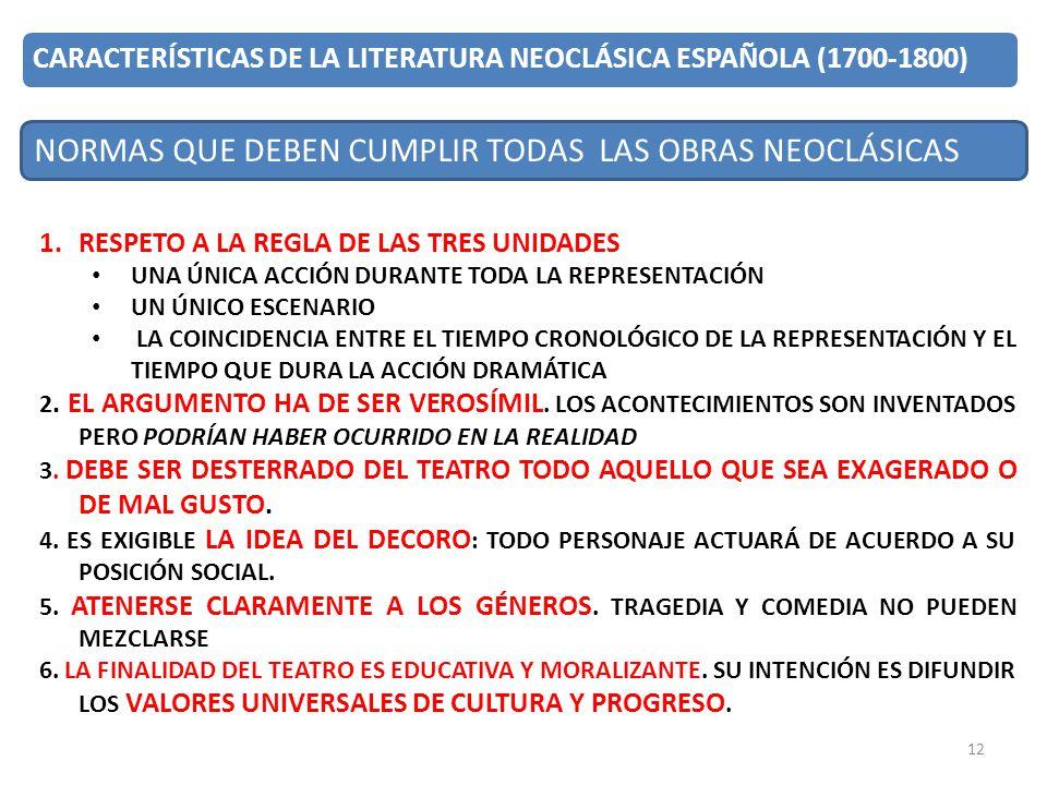 12 CARACTERÍSTICAS DE LA LITERATURA NEOCLÁSICA ESPAÑOLA (1700-1800) NORMAS QUE DEBEN CUMPLIR TODAS LAS OBRAS NEOCLÁSICAS 1.RESPETO A LA REGLA DE LAS T