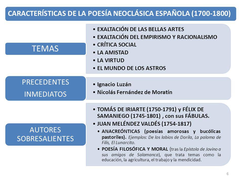 EXALTACIÓN DE LAS BELLAS ARTES EXALTACIÓN DEL EMPIRISMO Y RACIONALISMO CRÍTICA SOCIAL LA AMISTAD LA VIRTUD EL MUNDO DE LOS ASTROS TEMAS Ignacio Luzán