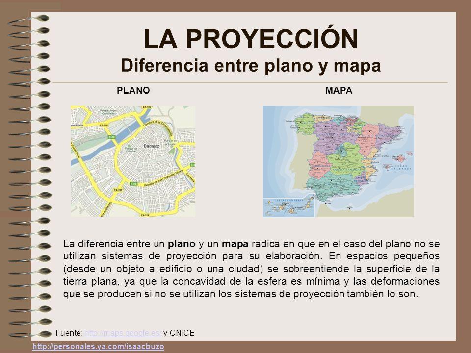 LA PROYECCIÓN Diferencia entre plano y mapa PLANOMAPA La diferencia entre un plano y un mapa radica en que en el caso del plano no se utilizan sistemas de proyección para su elaboración.