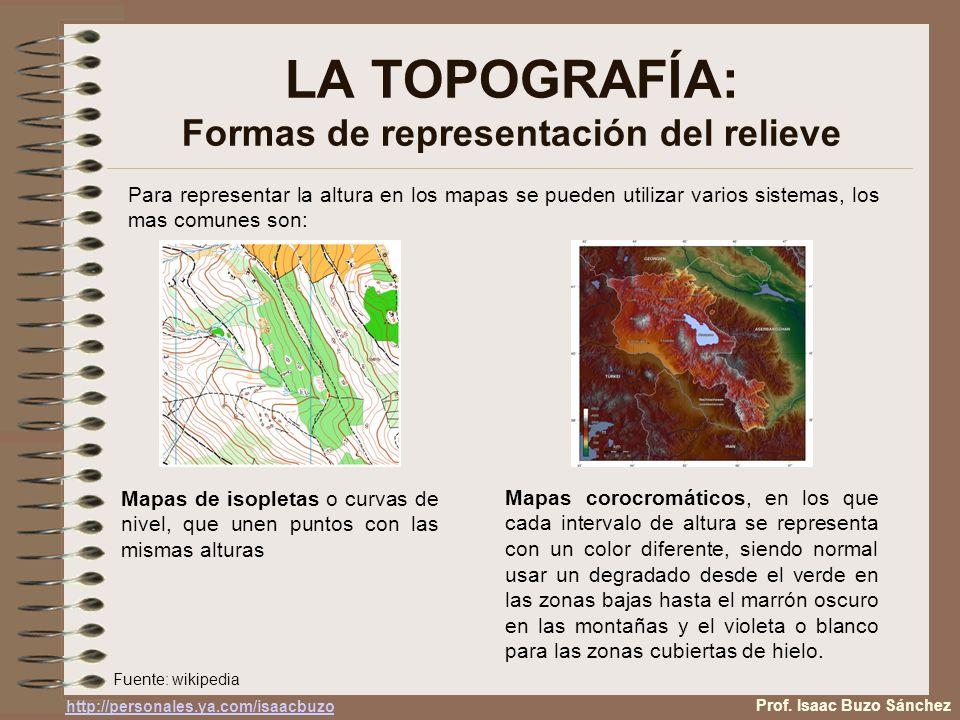 LA TOPOGRAFÍA: Formas de representación del relieve Prof.