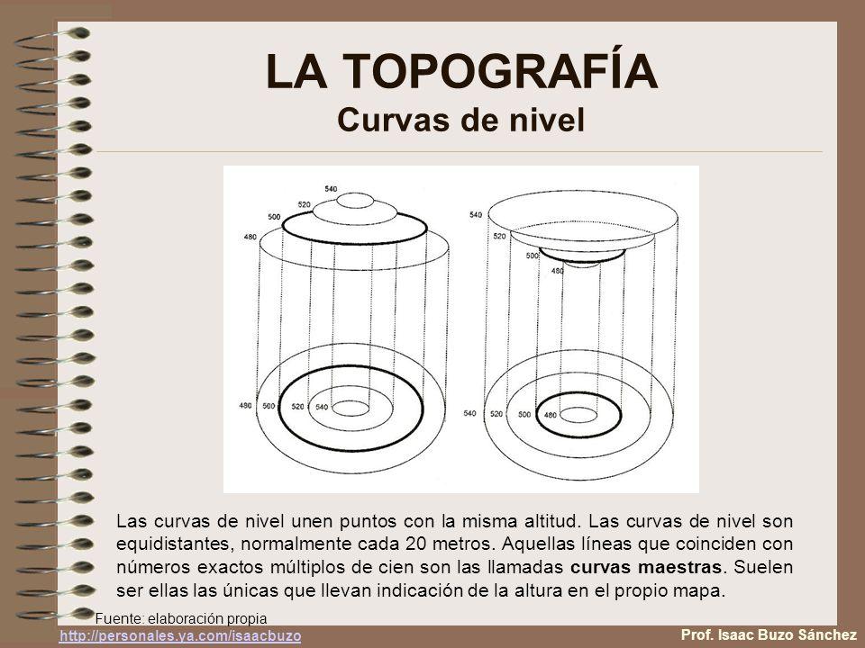 LA TOPOGRAFÍA Curvas de nivel Prof.