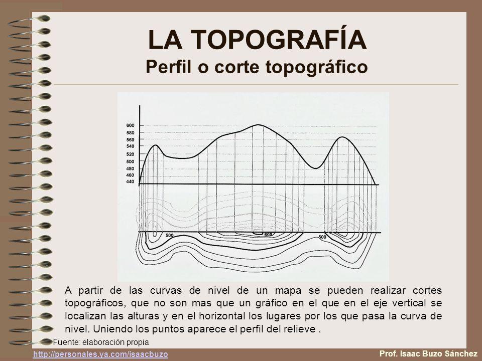 LA TOPOGRAFÍA Perfil o corte topográfico Prof.