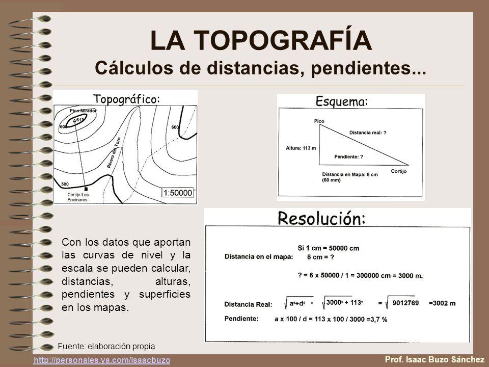 LA TOPOGRAFÍA Cálculos de distancias, pendientes...