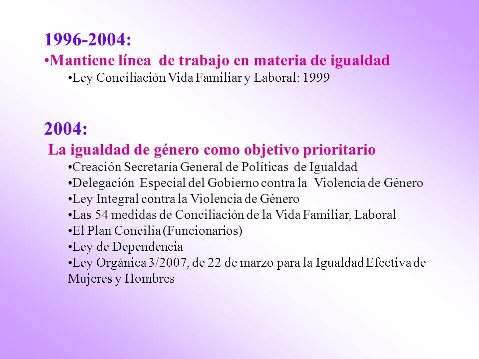 1996-2004: Mantiene línea de trabajo en materia de igualdad Ley Conciliación Vida Familiar y Laboral: 1999 2004: La igualdad de género como objetivo prioritario Creación Secretaría General de Políticas de Igualdad Delegación Especial del Gobierno contra la Violencia de Género Ley Integral contra la Violencia de Género Las 54 medidas de Conciliación de la Vida Familiar, Laboral El Plan Concilia (Funcionarios) Ley de Dependencia Ley Orgánica 3/2007, de 22 de marzo para la Igualdad Efectiva de Mujeres y Hombres