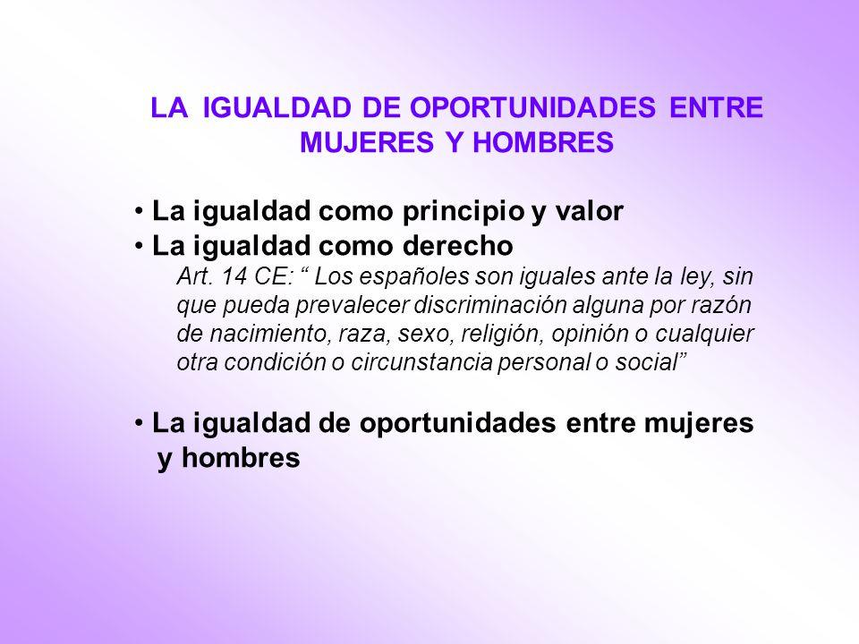 LA IGUALDAD DE OPORTUNIDADES ENTRE MUJERES Y HOMBRES La igualdad como principio y valor La igualdad como derecho Art. 14 CE: Los españoles son iguales