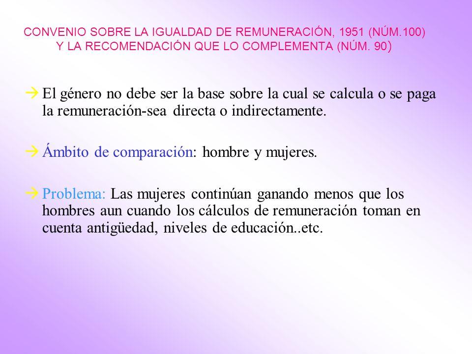 CONVENIO SOBRE LA IGUALDAD DE REMUNERACIÓN, 1951 (NÚM.100) Y LA RECOMENDACIÓN QUE LO COMPLEMENTA (NÚM. 90 ) El género no debe ser la base sobre la cua