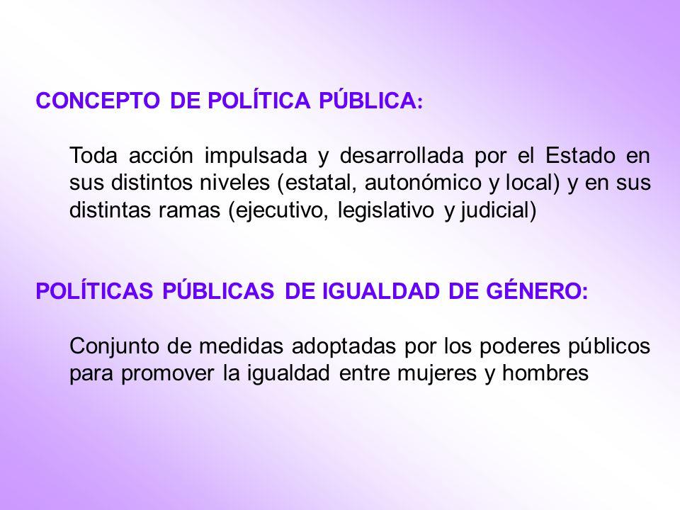CONCEPTO DE POLÍTICA PÚBLICA : Toda acción impulsada y desarrollada por el Estado en sus distintos niveles (estatal, autonómico y local) y en sus distintas ramas (ejecutivo, legislativo y judicial) POLÍTICAS PÚBLICAS DE IGUALDAD DE GÉNERO: Conjunto de medidas adoptadas por los poderes públicos para promover la igualdad entre mujeres y hombres
