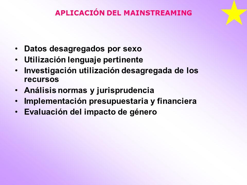 APLICACIÓN DEL MAINSTREAMING Datos desagregados por sexo Utilización lenguaje pertinente Investigación utilización desagregada de los recursos Análisis normas y jurisprudencia Implementación presupuestaria y financiera Evaluación del impacto de género