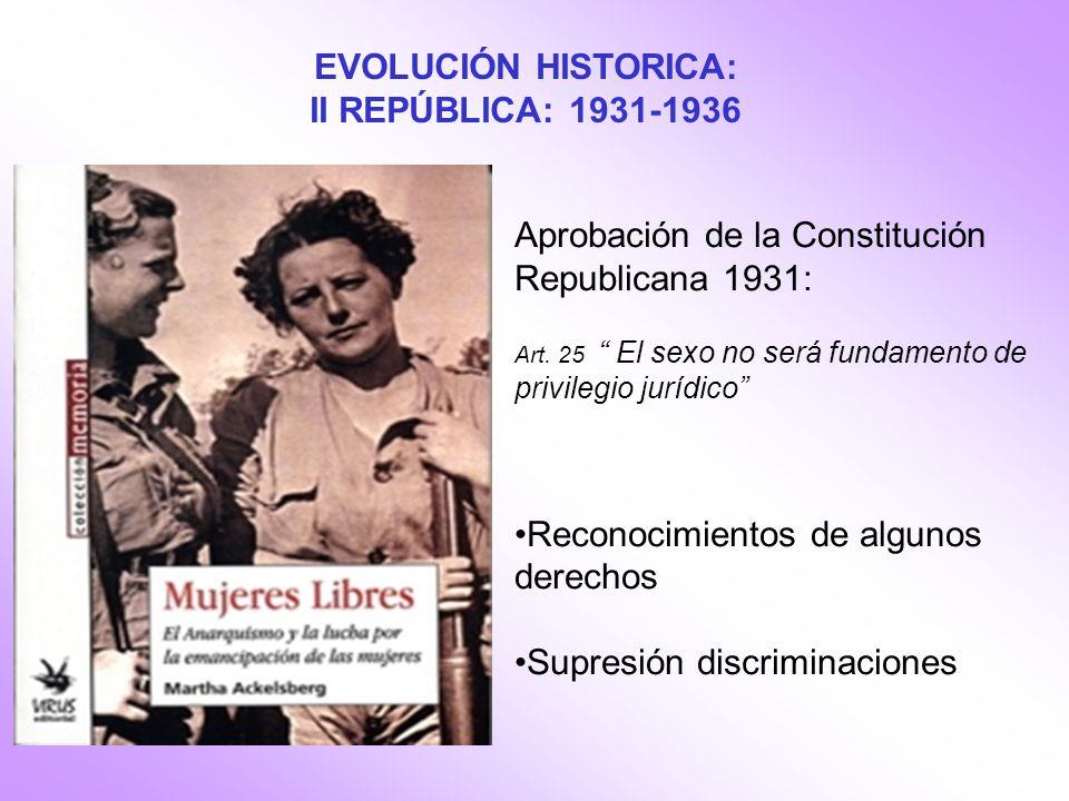 EVOLUCIÓN HISTORICA: II REPÚBLICA: 1931-1936 Aprobación de la Constitución Republicana 1931: Art. 25 El sexo no será fundamento de privilegio jurídico