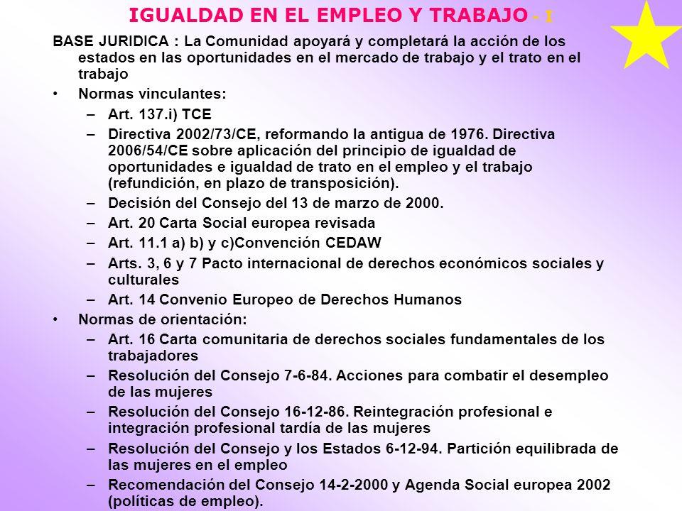 IGUALDAD EN EL EMPLEO Y TRABAJO - I BASE JURIDICA : La Comunidad apoyará y completará la acción de los estados en las oportunidades en el mercado de t
