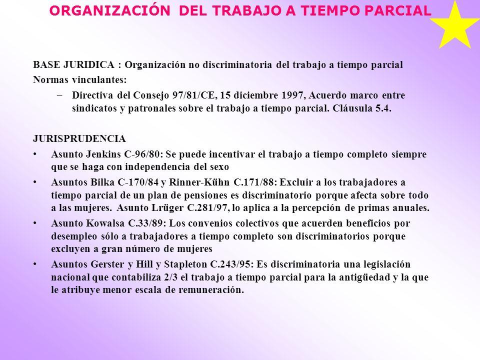 ORGANIZACIÓN DEL TRABAJO A TIEMPO PARCIAL BASE JURIDICA : Organización no discriminatoria del trabajo a tiempo parcial Normas vinculantes: –Directiva del Consejo 97/81/CE, 15 diciembre 1997, Acuerdo marco entre sindicatos y patronales sobre el trabajo a tiempo parcial.