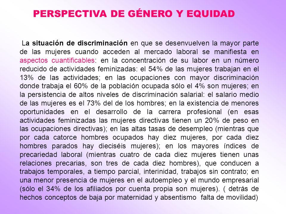 PERSPECTIVA DE GÉNERO Y EQUIDAD La situación de discriminación en que se desenvuelven la mayor parte de las mujeres cuando acceden al mercado laboral se manifiesta en aspectos cuantificables: en la concentración de su labor en un número reducido de actividades feminizadas: el 54% de las mujeres trabajan en el 13% de las actividades; en las ocupaciones con mayor discriminación donde trabaja el 60% de la población ocupada sólo el 4% son mujeres; en la persistencia de altos niveles de discriminación salarial: el salario medio de las mujeres es el 73% del de los hombres; en la existencia de menores oportunidades en el desarrollo de la carrera profesional (en esas actividades feminizadas las mujeres directivas tienen un 20% de peso en las ocupaciones directivas); en las altas tasas de desempleo (mientras que por cada catorce hombres ocupados hay diez mujeres, por cada diez hombres parados hay dieciséis mujeres); en los mayores índices de precariedad laboral (mientras cuatro de cada diez mujeres tienen unas relaciones precarias, son tres de cada diez hombres), que conducen a trabajos temporales, a tiempo parcial, interinidad, trabajos sin contrato; en una menor presencia de mujeres en el autoempleo y el mundo empresarial (sólo el 34% de los afiliados por cuenta propia son mujeres).
