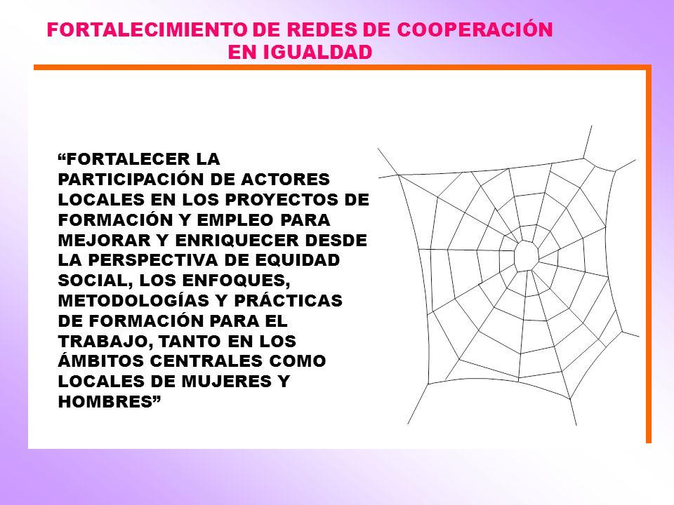 FORTALECIMIENTO DE REDES DE COOPERACIÓN EN IGUALDAD FORTALECER LA PARTICIPACIÓN DE ACTORES LOCALES EN LOS PROYECTOS DE FORMACIÓN Y EMPLEO PARA MEJORAR Y ENRIQUECER DESDE LA PERSPECTIVA DE EQUIDAD SOCIAL, LOS ENFOQUES, METODOLOGÍAS Y PRÁCTICAS DE FORMACIÓN PARA EL TRABAJO, TANTO EN LOS ÁMBITOS CENTRALES COMO LOCALES DE MUJERES Y HOMBRES