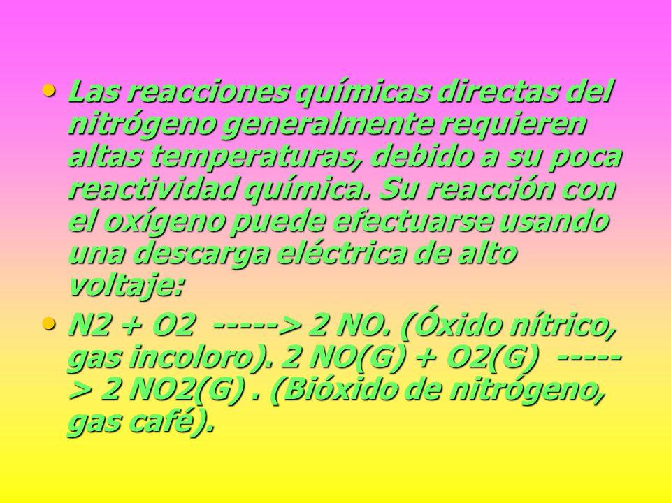 La lluvia ácida se forma gracias a reacciones como: CO2 + H2O H2CO3 SO2 + H2O --------> H2SO3 2 SO2 + O2 --------> 2 SO3 SO3 + H2O -------> H2SO4