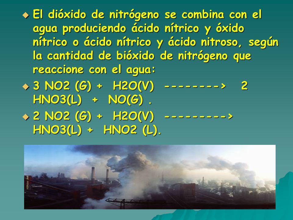 El dióxido de nitrógeno se combina con el agua produciendo ácido nítrico y óxido nítrico o ácido nítrico y ácido nitroso, según la cantidad de bióxido de nitrógeno que reaccione con el agua: El dióxido de nitrógeno se combina con el agua produciendo ácido nítrico y óxido nítrico o ácido nítrico y ácido nitroso, según la cantidad de bióxido de nitrógeno que reaccione con el agua: 3 NO2 (G) + H2O(V) --------> 2 HNO3(L) + NO(G).