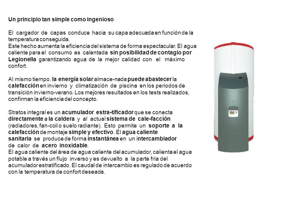 Un principio tan simple como ingenioso El cargador de capas conduce hacia su capa adecuada en función de la temperatura conseguida. Este hecho aumenta