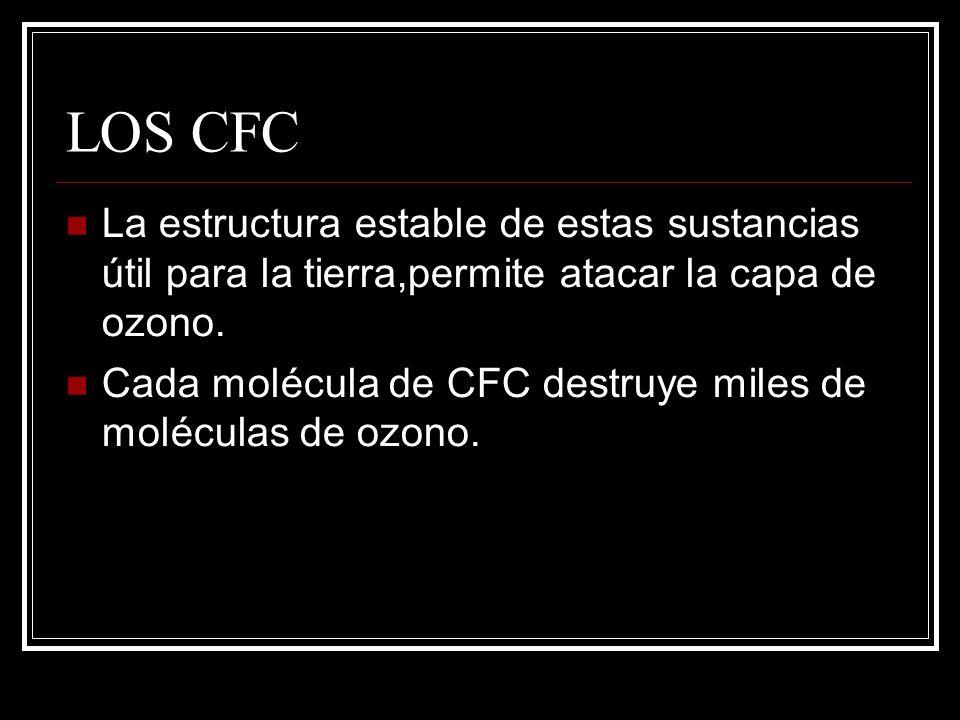 LOS CFC La estructura estable de estas sustancias útil para la tierra,permite atacar la capa de ozono.