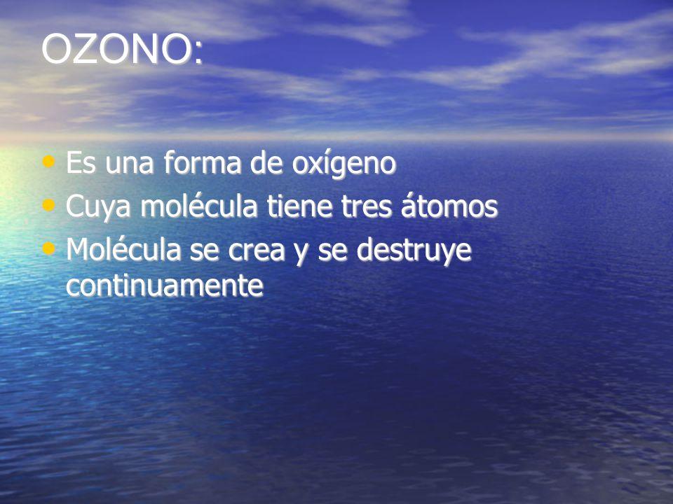 OZONO: Es una forma de oxígeno Es una forma de oxígeno Cuya molécula tiene tres átomos Cuya molécula tiene tres átomos Molécula se crea y se destruye continuamente Molécula se crea y se destruye continuamente