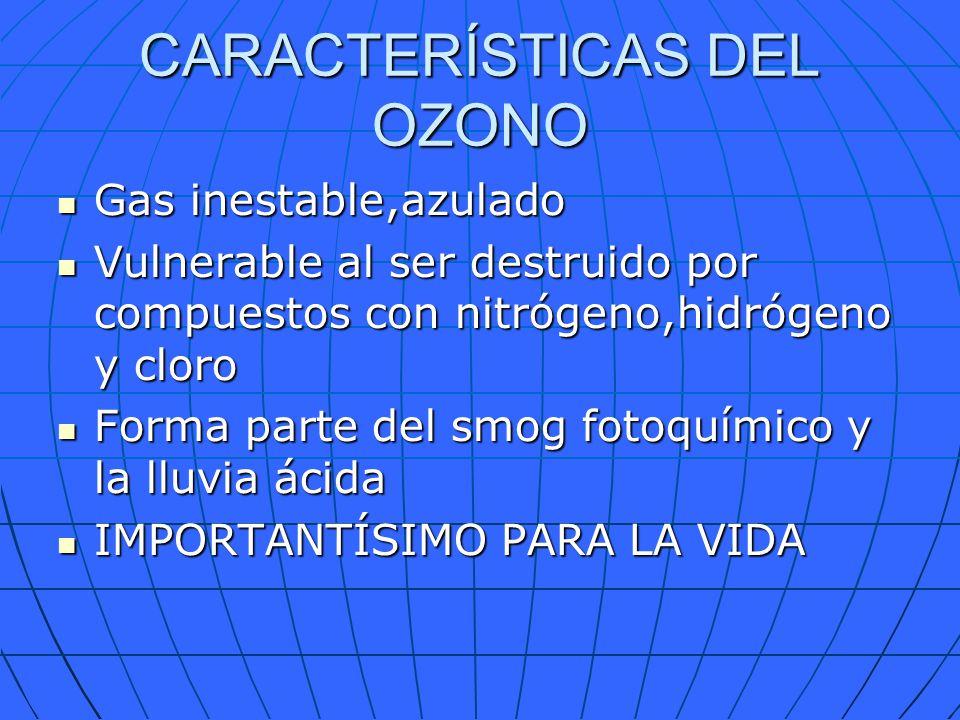 CARACTERÍSTICAS DEL OZONO Gas inestable,azulado Gas inestable,azulado Vulnerable al ser destruido por compuestos con nitrógeno,hidrógeno y cloro Vulnerable al ser destruido por compuestos con nitrógeno,hidrógeno y cloro Forma parte del smog fotoquímico y la lluvia ácida Forma parte del smog fotoquímico y la lluvia ácida IMPORTANTÍSIMO PARA LA VIDA IMPORTANTÍSIMO PARA LA VIDA