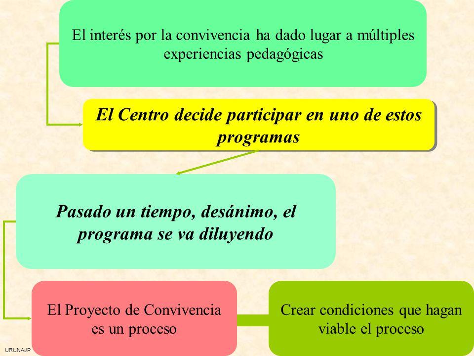 URUNAJP Crear condiciones para abordar la convivencia en el centro