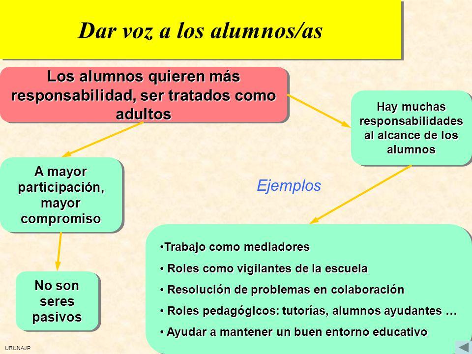 URUNAJP El curriculum El curriculum Los elementos organizativos Las relaciones interpersonales y el estilo docente Factores que dependen de nosotros,