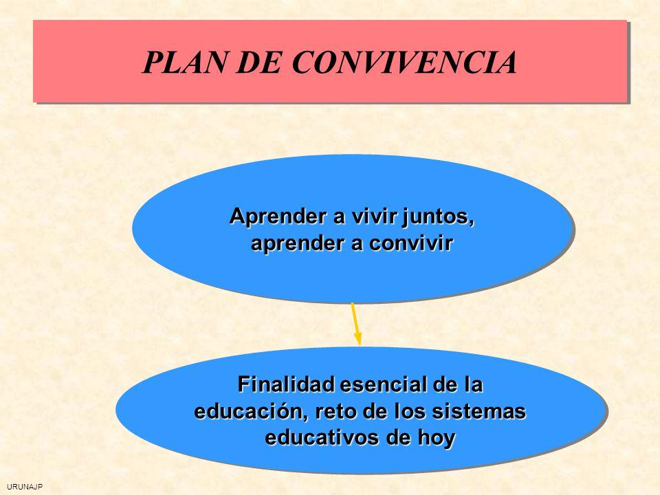 URUNAJP LOE, artículo 121.2 Desde el principio de no discriminación e inclusión educativa El Proyecto educativo recogerá la forma de atención a la div