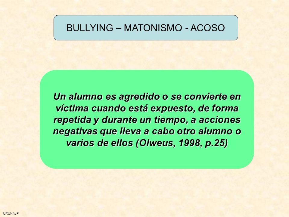 Un alumno es agredido o se convierte en víctima cuando está expuesto, de forma repetida y durante un tiempo, a acciones negativas que lleva a cabo otro alumno o varios de ellos (Olweus, 1998, p.25) BULLYING – MATONISMO - ACOSO
