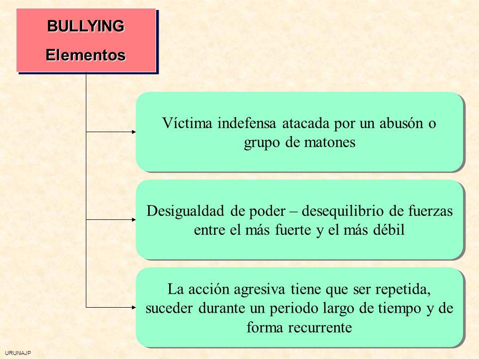 Un alumno es agredido o se convierte en víctima cuando está expuesto, de forma repetida y durante un tiempo, a acciones negativas que lleva a cabo otr