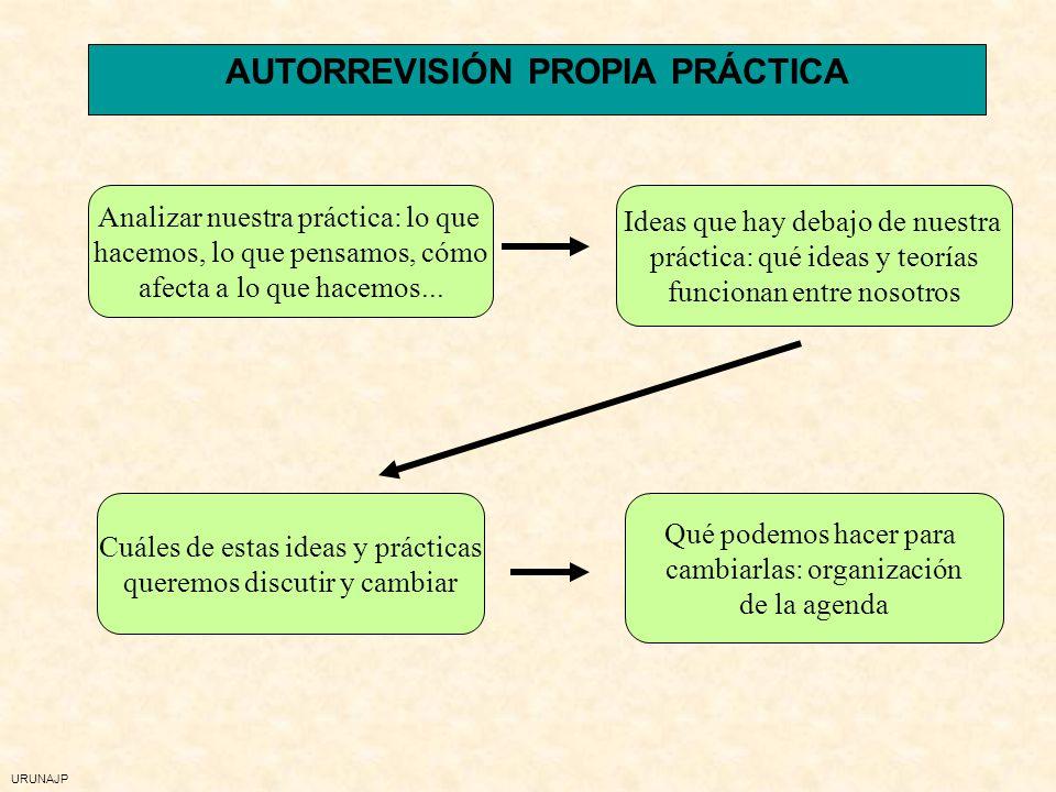 URUNAJP Los valores que subyacen a nuestras ideas y creencias El derecho a la educación La ciudadanía La participación